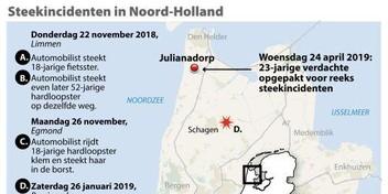 'Stekende automobilist' (23) uit Julianadorp na incidenten in Egmond, Limmen en Barsingerhorn blijft langer achter tralies