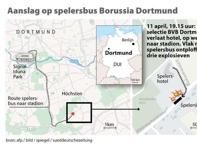 Verdachte aanslag spelersbus Dortmund gepakt